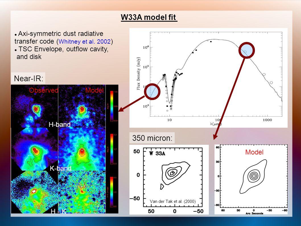 AFGL 2136 IRS1 (de wit et al. In prep) W33A (de Wit et al 2010) IRS9A (Vehoff et al. 2010)