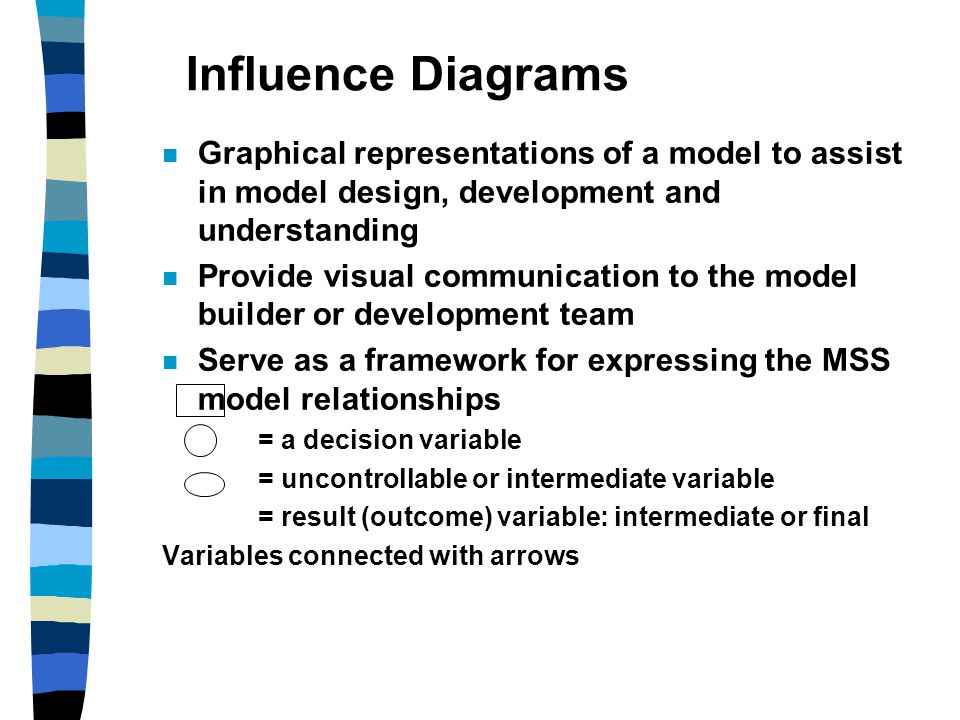 Built-in quantitative models (financial, statistical) Special financial modeling languages Visual interactive modeling Visual interactive simulation (VIS) Spreadsheet modeling and results in influence diagrams MBMS are like DBMS AI techniques in MBMS Decision Support Systems and Intelligent Systems, Efraim Turban and Jay E.
