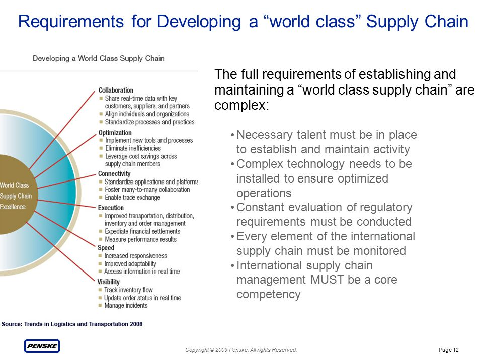 """Copyright © 2009 Penske. All rights Reserved.Page 12 Requirements for Developing a """"world class"""" Supply Chain Necessary talent must be in place to est"""