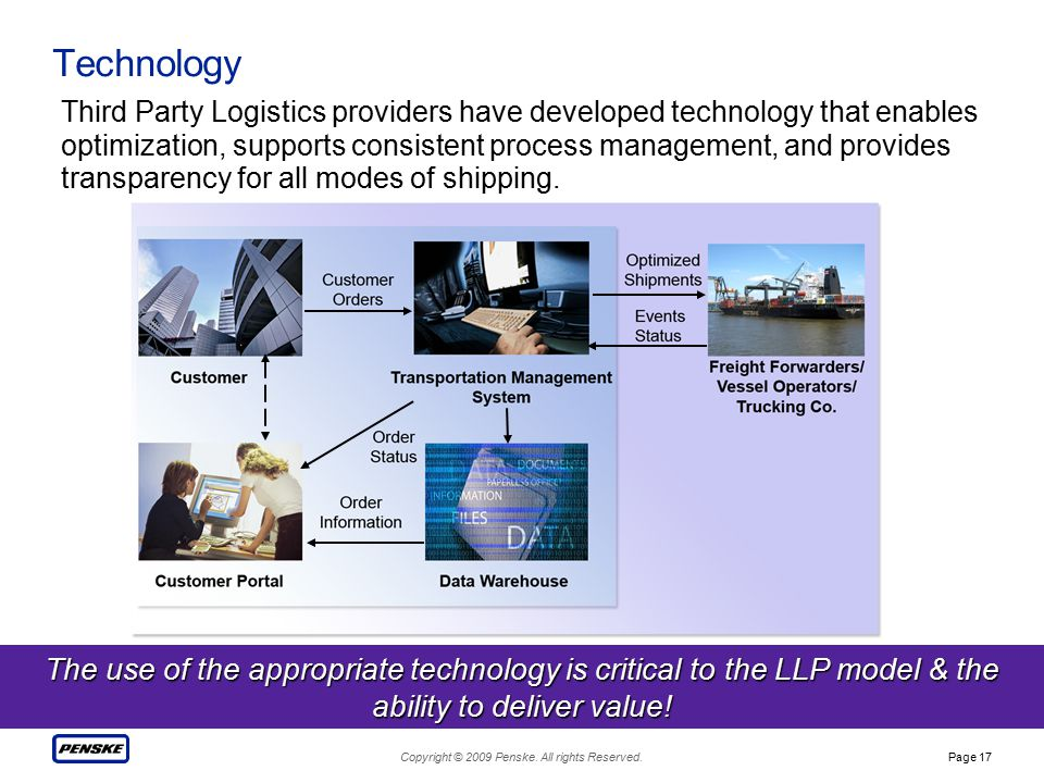 Copyright © 2009 Penske. All rights Reserved.Page 17 Technology Third Party Logistics providers have developed technology that enables optimization, s