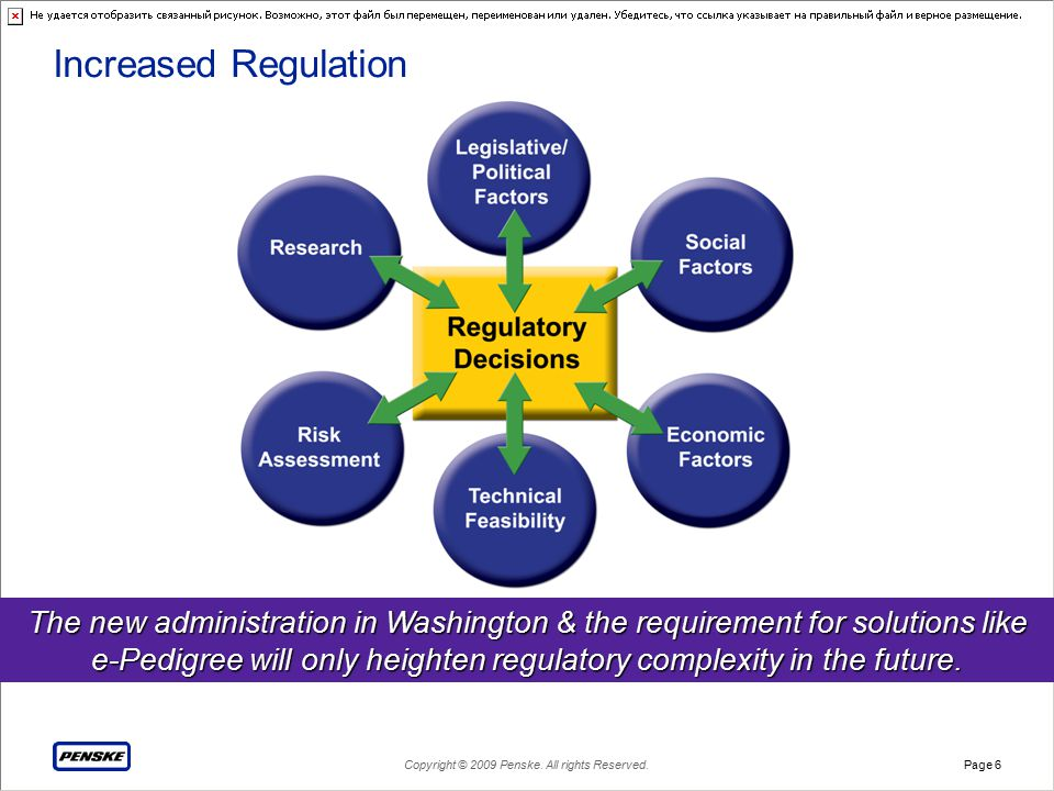 Copyright © 2009 Penske. All rights Reserved.Page 6 Increased Regulation The new administration in Washington & the requirement for solutions like e-P