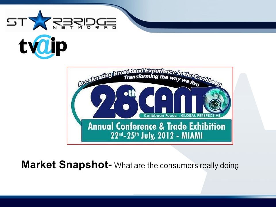 Market Snapshot- What are the consumers really doing