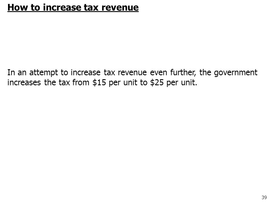 39 How to increase tax revenue In an attempt to increase tax revenue even further, the government increases the tax from $15 per unit to $25 per unit.