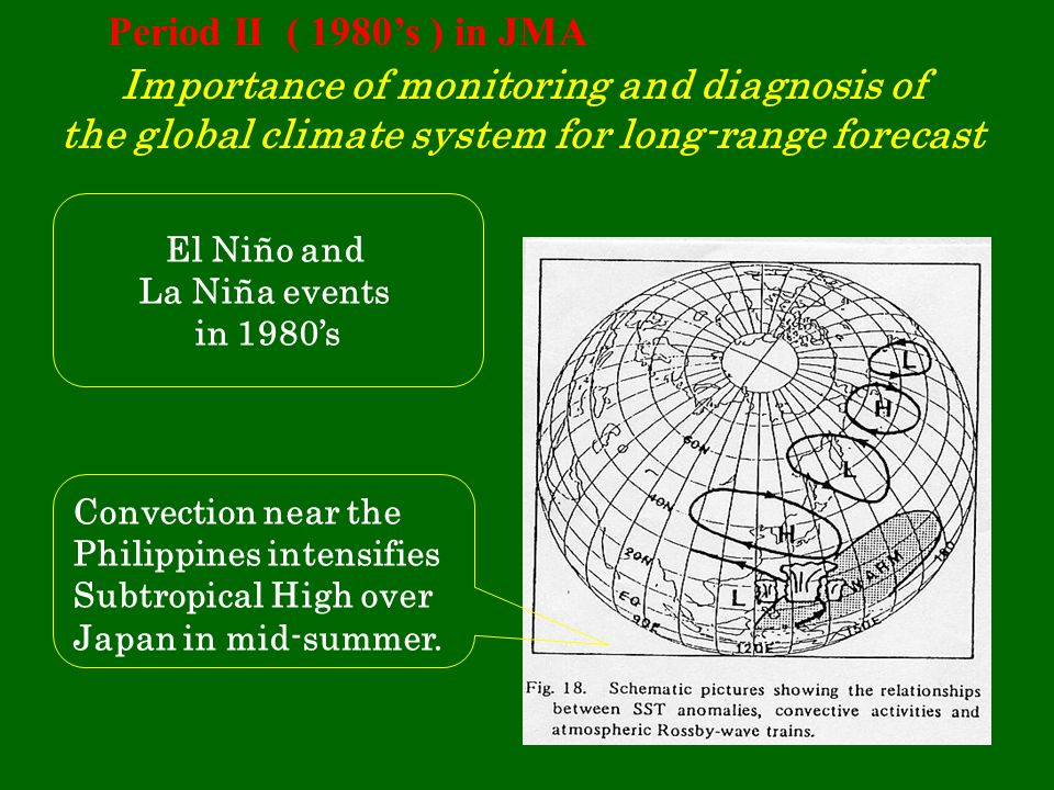 Importance of monitoring and diagnosis of the global climate system for long-range forecast Convection near the Philippines intensifies Subtropical High over Japan in mid-summer.