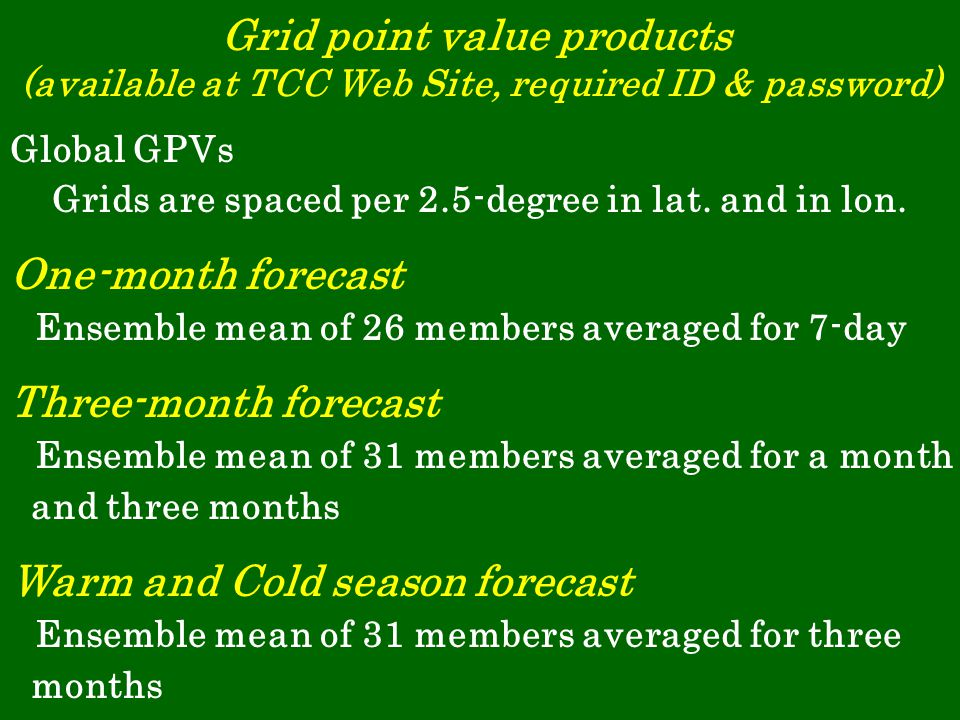 Global GPVs Grids are spaced per 2.5-degree in lat.