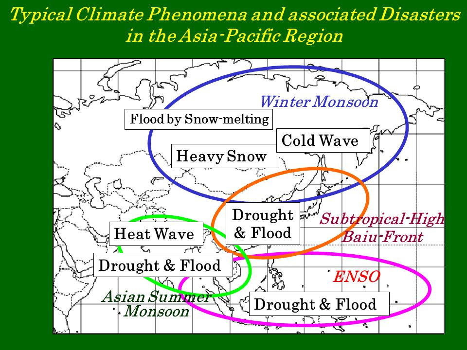 Typical Climate Phenomena and associated Disasters in the Asia-Pacific Region Winter Monsoon ENSO Subtropical-High Baiu-Front Asian Summer Monsoon Drought & Flood Heavy Snow Heat Wave Cold Wave Drought & Flood Drought & Flood Flood by Snow-melting