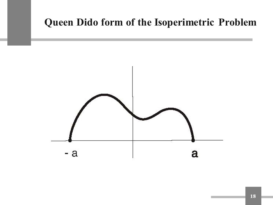 Queen Dido form of the Isoperimetric Problem 18