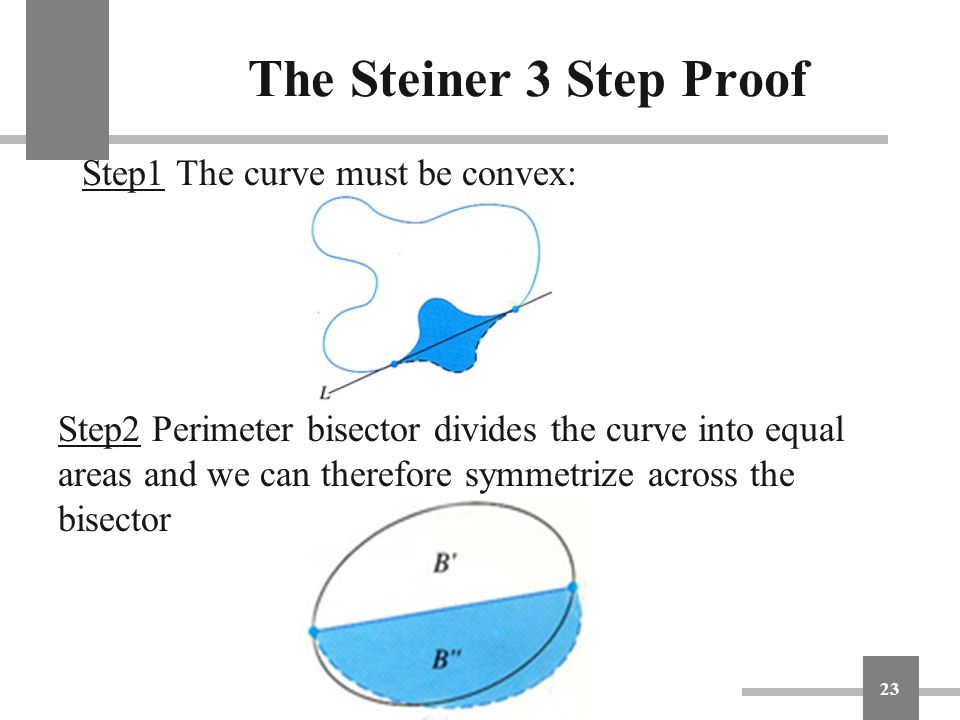 The Steiner 3 Step Proof Step1 The curve must be convex: 23 Step2 Perimeter bisector divides the curve into equal areas and we can therefore symmetriz