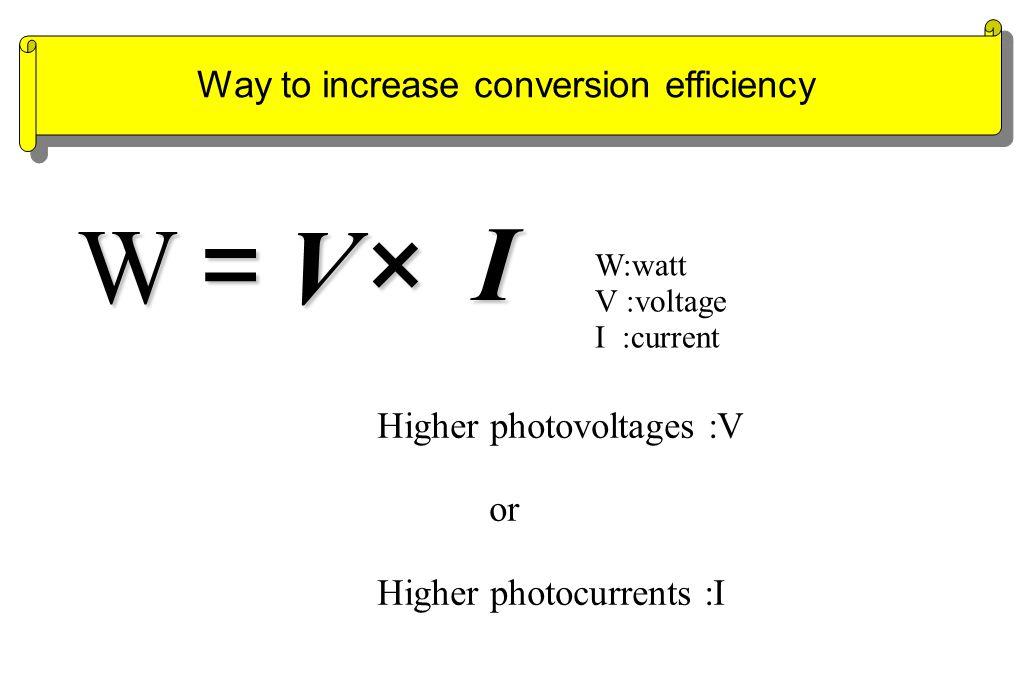 W = × Higher photovoltages :V or Higher photocurrents :I Way to increase conversion efficiency V I W:watt V :voltage I :current