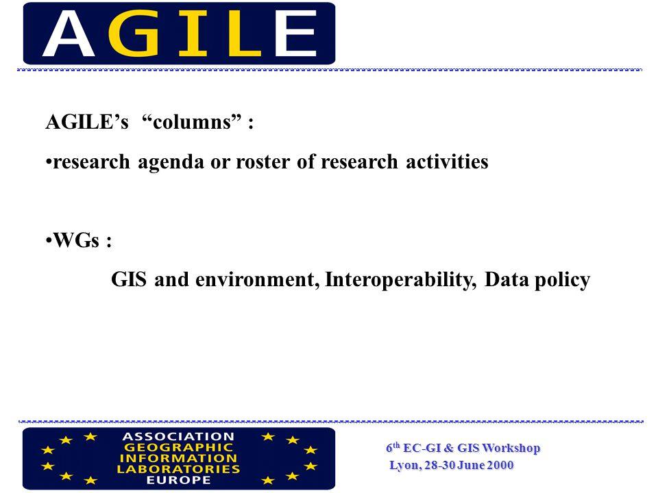 6 th EC-GI & GIS Workshop Lyon, 28-30 June 2000