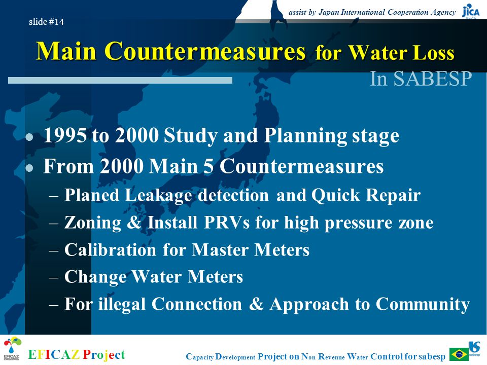 EFICAZ Project Project for Capacity Development on NRW Control for SABESP Existing Condition of Water Loss In SABESP