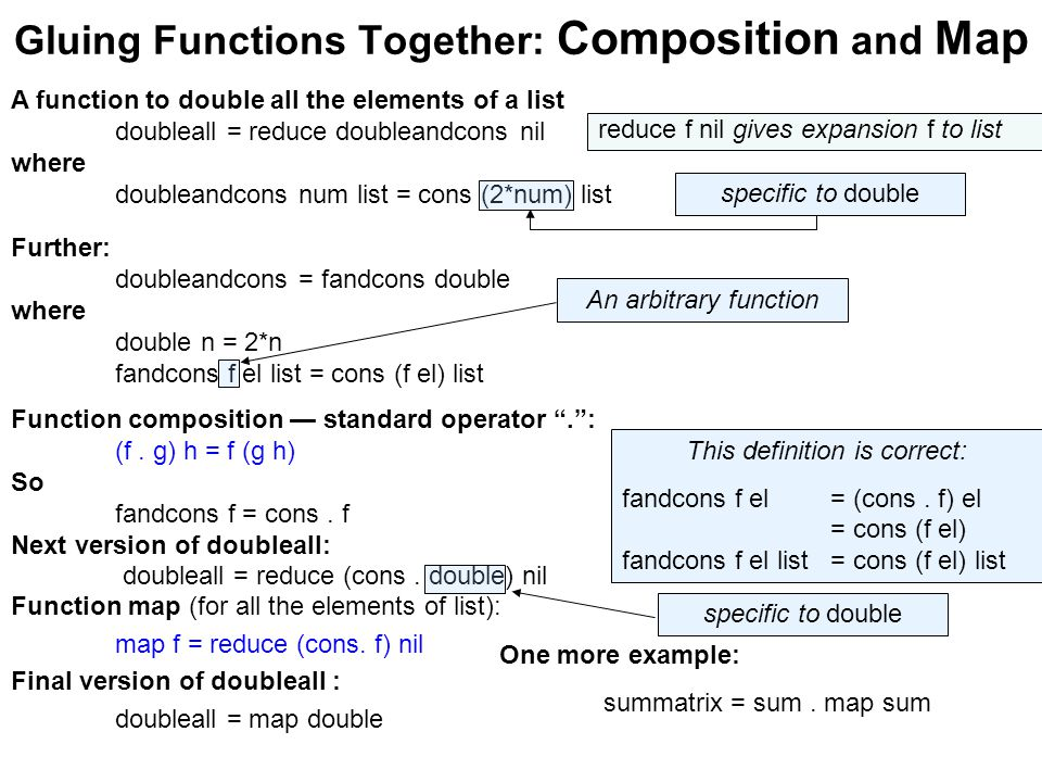 Gluing Functions Together: Composition and Map A function to double all the elements of a list doubleall = reduce doubleandcons nil where doubleandcons num list = cons (2*num) list Further: doubleandcons = fandcons double where double n = 2*n fandcons f el list = cons (f el) list reduce f nil gives expansion f to list specific to double An arbitrary function Function composition — standard operator . : (f.
