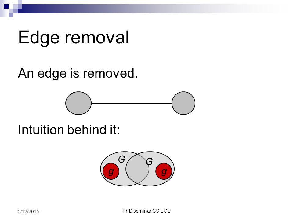 PhD seminar CS BGU 5/12/2015 Edge removal An edge is removed. Intuition behind it: G G gg