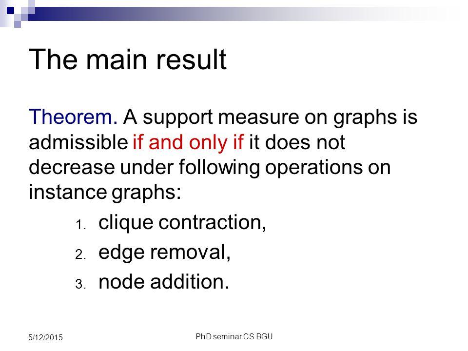 PhD seminar CS BGU 5/12/2015 The main result Theorem.