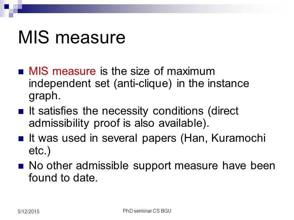 PhD seminar CS BGU 5/12/2015 MIS measure MIS measure is the size of maximum independent set (anti-clique) in the instance graph.