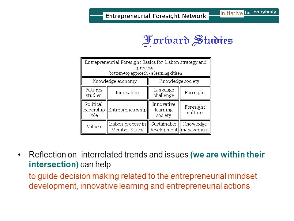 . Reflection on interrelated trends and issues (we are within their intersection) can help to guide decision making related to the entrepreneurial min