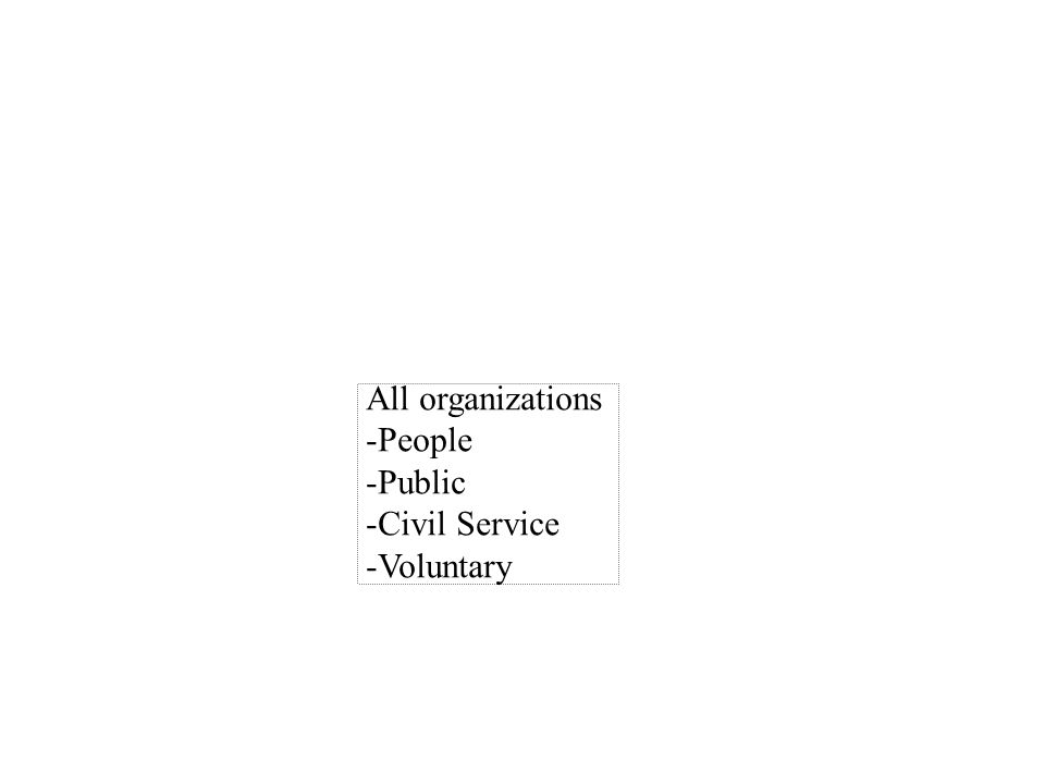All organizations -People -Public -Civil Service -Voluntary