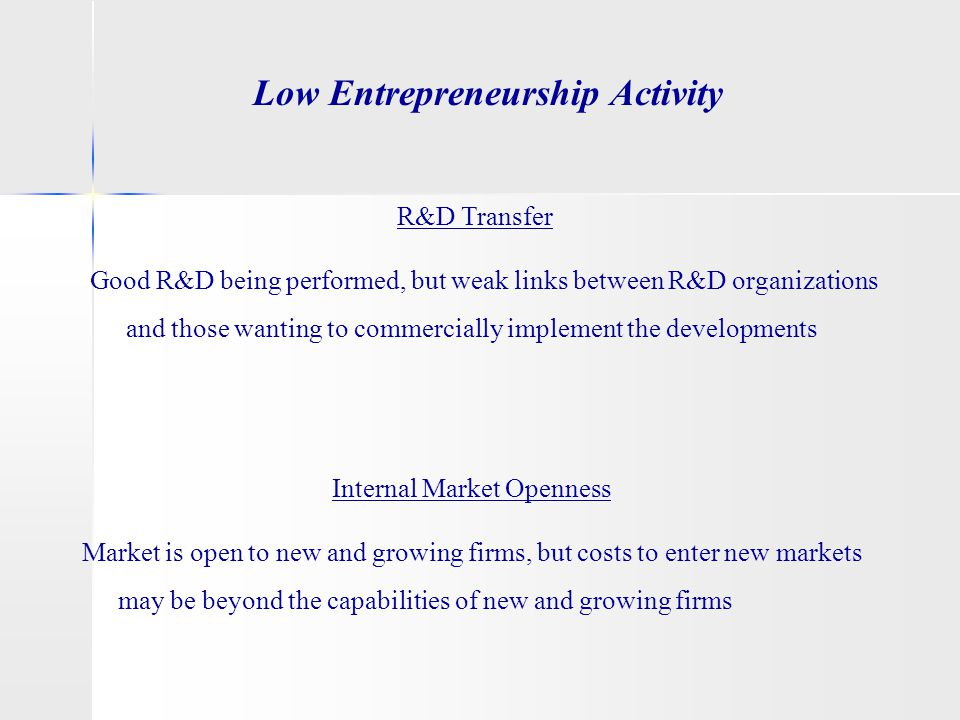 Low Entrepreneurship Activity R&D Transfer Good R&D being performed, but weak links between R&D organizations and those wanting to commercially implem