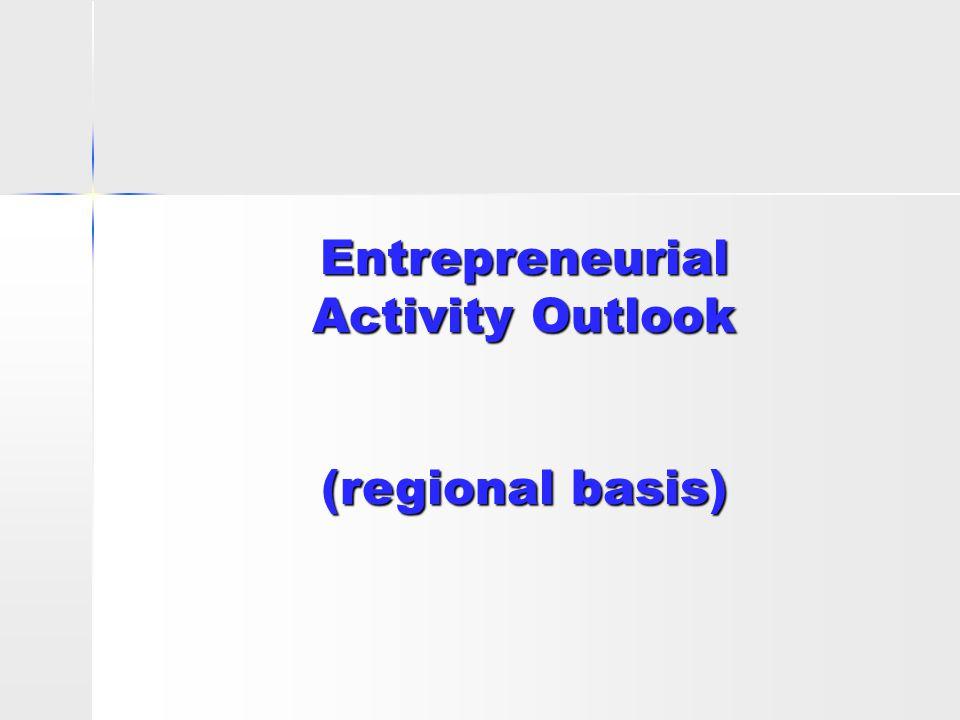 Entrepreneurial Activity Outlook (regional basis)
