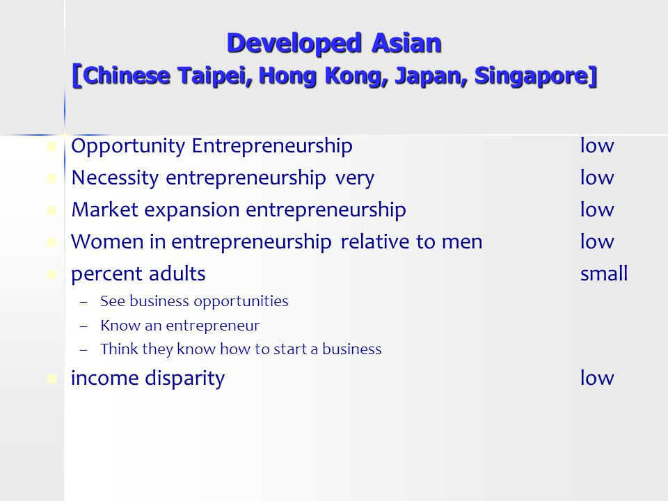 Developed Asian [ Chinese Taipei, Hong Kong, Japan, Singapore] Opportunity Entrepreneurship low Necessity entrepreneurship very low Market expansion entrepreneurship low Women in entrepreneurship relative to men low percent adults small – –See business opportunities – –Know an entrepreneur – –Think they know how to start a business income disparitylow