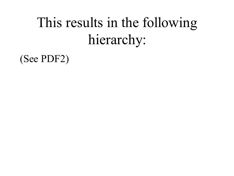 This results in the following hierarchy: (See PDF2)