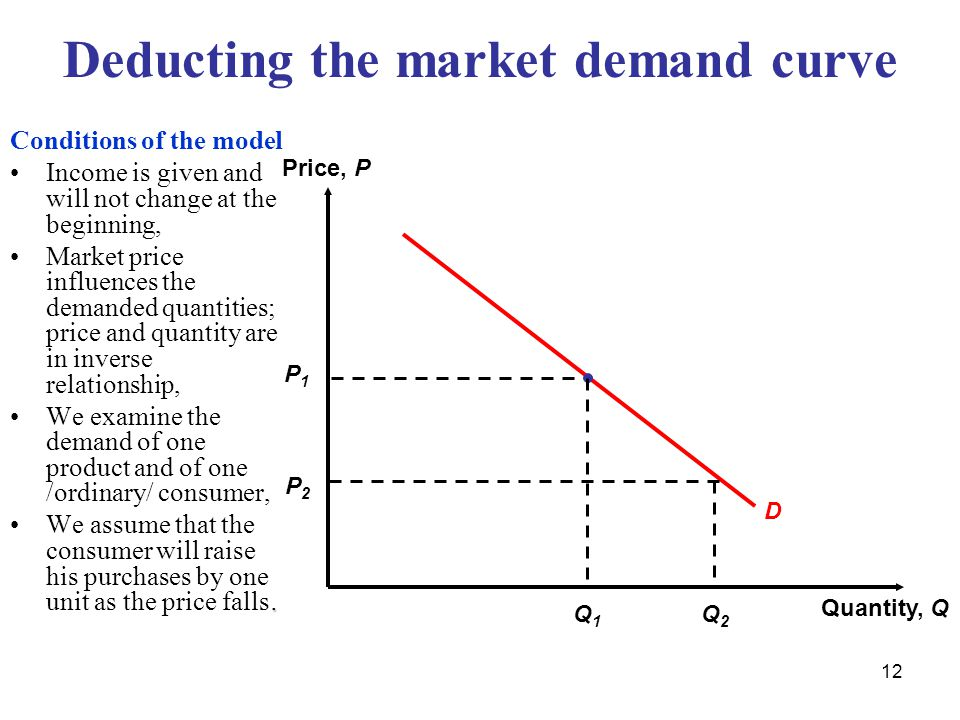 12 Deducting the market demand curve Conditions of the model Income is given and will not change at the beginning, Market price influences the demanded quantities; price and quantity are in inverse relationship, We examine the demand of one product and of one /ordinary/ consumer,.We assume that the consumer will raise his purchases by one unit as the price falls.