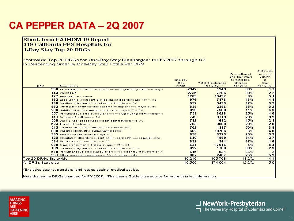 16 CA PEPPER DATA – 2Q 2007