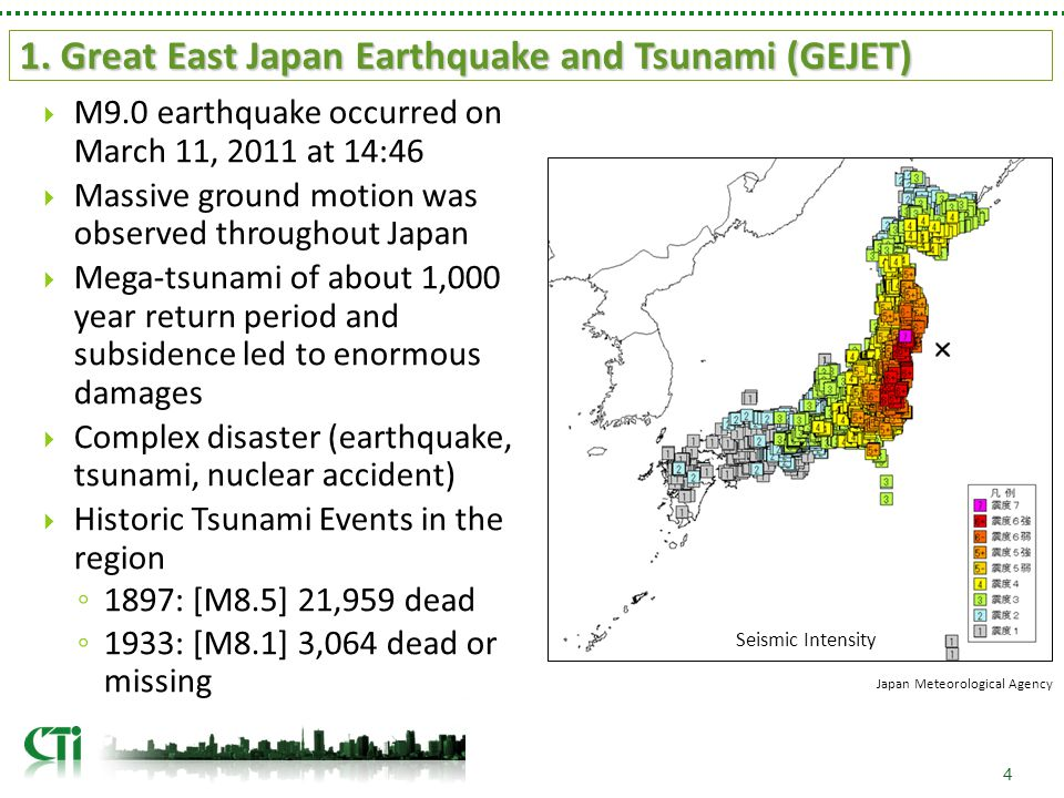 Flow of Human Losses in Rikuzentakata 25 self-judged quake Warning not accessible Warning accessible Did not evacuate info-reactive follow others Evacuated Arrived at evacuation shelters Did not arrive at evacuation shelters Evacuation shelter not stricken by tsunami Evacuation shelter stricken by tsunami Escaped from tsunami Caught by tsunami Safety of evacuation shelters was not secured.