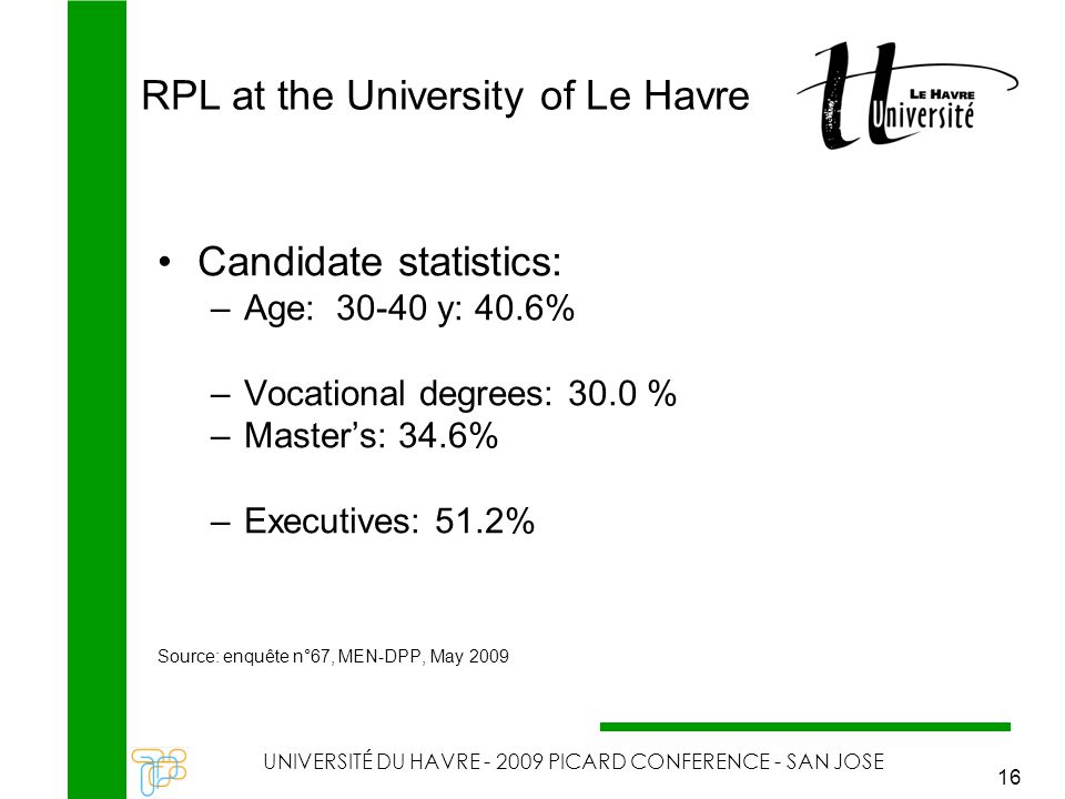 RPL at the University of Le Havre UNIVERSITÉ DU HAVRE - 2009 PICARD CONFERENCE - SAN JOSE 16 Candidate statistics: –Age: 30-40 y: 40.6% –Vocational degrees: 30.0 % –Master's: 34.6% –Executives: 51.2% Source: enquête n°67, MEN-DPP, May 2009