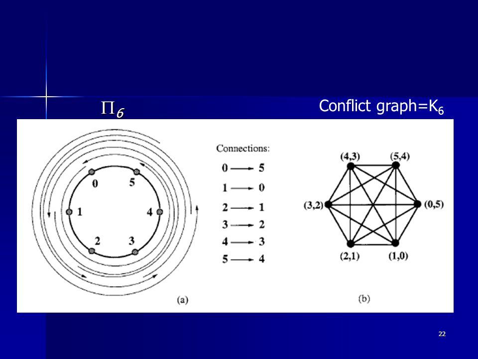 22 6666 Conflict graph=K 6