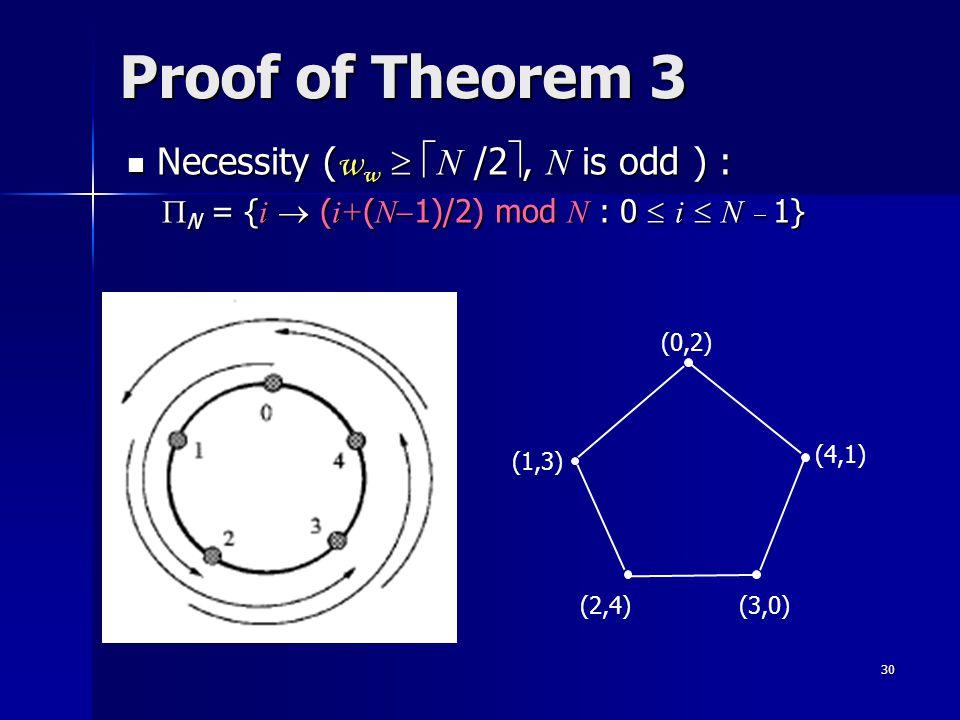 30 (0,2) (1,3) (2,4)(3,0) (4,1) Proof of Theorem 3 Necessity ( w w   N /2 , N is odd ) :  N = { i  ( i+ ( N  1)/2) mod N : 0  i  N  1} Necess