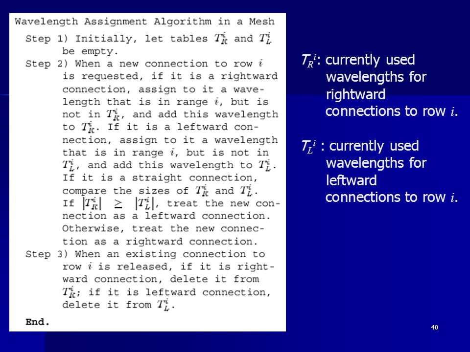 40 T R i : currently used wavelengths for rightward connections to row i.