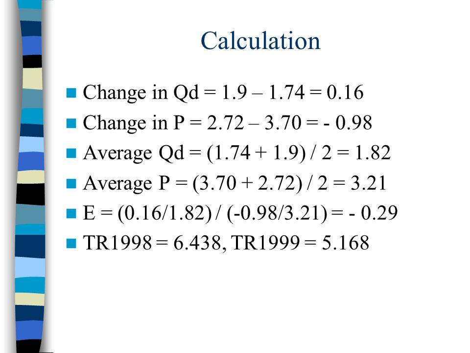 Calculation Change in Qd = 1.9 – 1.74 = 0.16 Change in P = 2.72 – 3.70 = - 0.98 Average Qd = (1.74 + 1.9) / 2 = 1.82 Average P = (3.70 + 2.72) / 2 = 3.21 E = (0.16/1.82) / (-0.98/3.21) = - 0.29 TR1998 = 6.438, TR1999 = 5.168