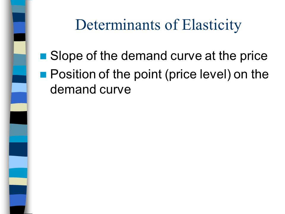 Determinants of Elasticity Slope of the demand curve at the price Position of the point (price level) on the demand curve