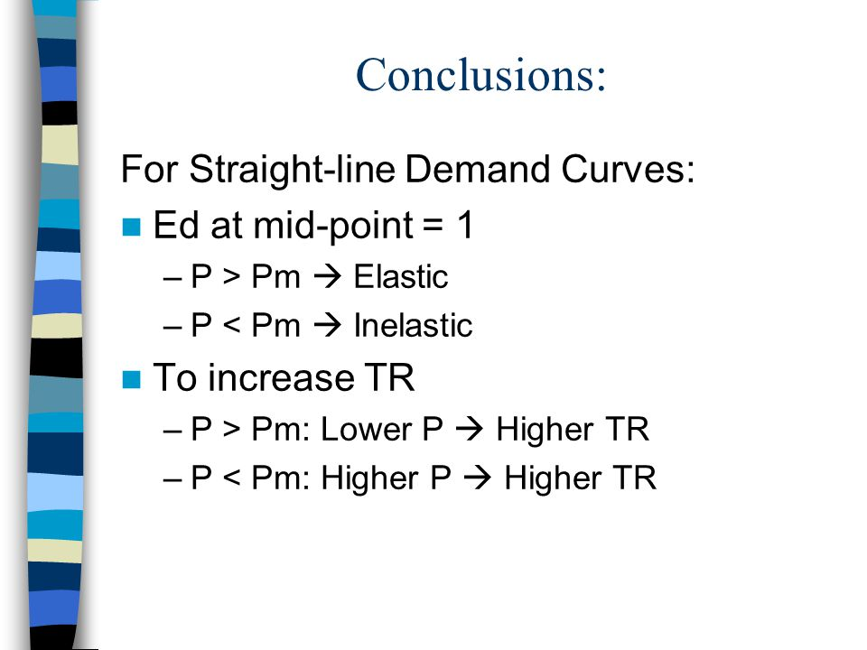 Conclusions: For Straight-line Demand Curves: Ed at mid-point = 1 –P > Pm  Elastic –P < Pm  Inelastic To increase TR –P > Pm: Lower P  Higher TR –P < Pm: Higher P  Higher TR