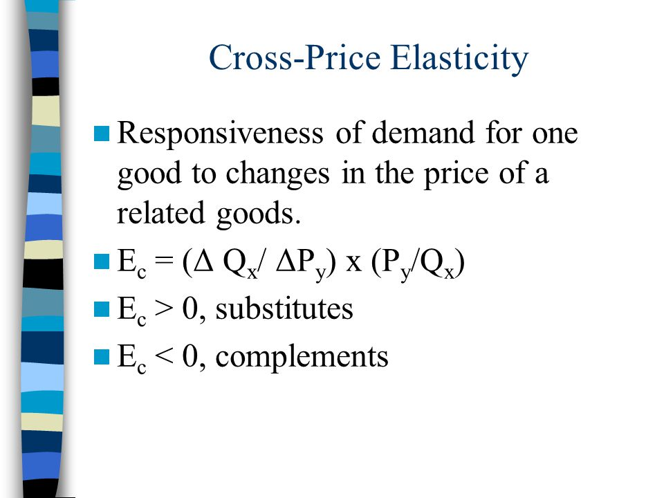 Cross-Price Elasticity Responsiveness of demand for one good to changes in the price of a related goods.