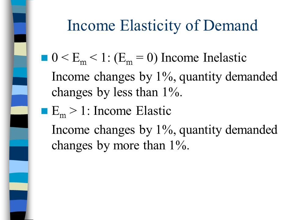 Income Elasticity of Demand 0 < E m < 1: (E m = 0) Income Inelastic Income changes by 1%, quantity demanded changes by less than 1%.
