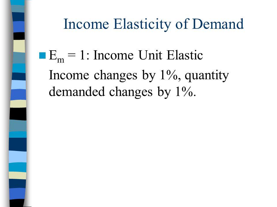 Income Elasticity of Demand E m = 1: Income Unit Elastic Income changes by 1%, quantity demanded changes by 1%.