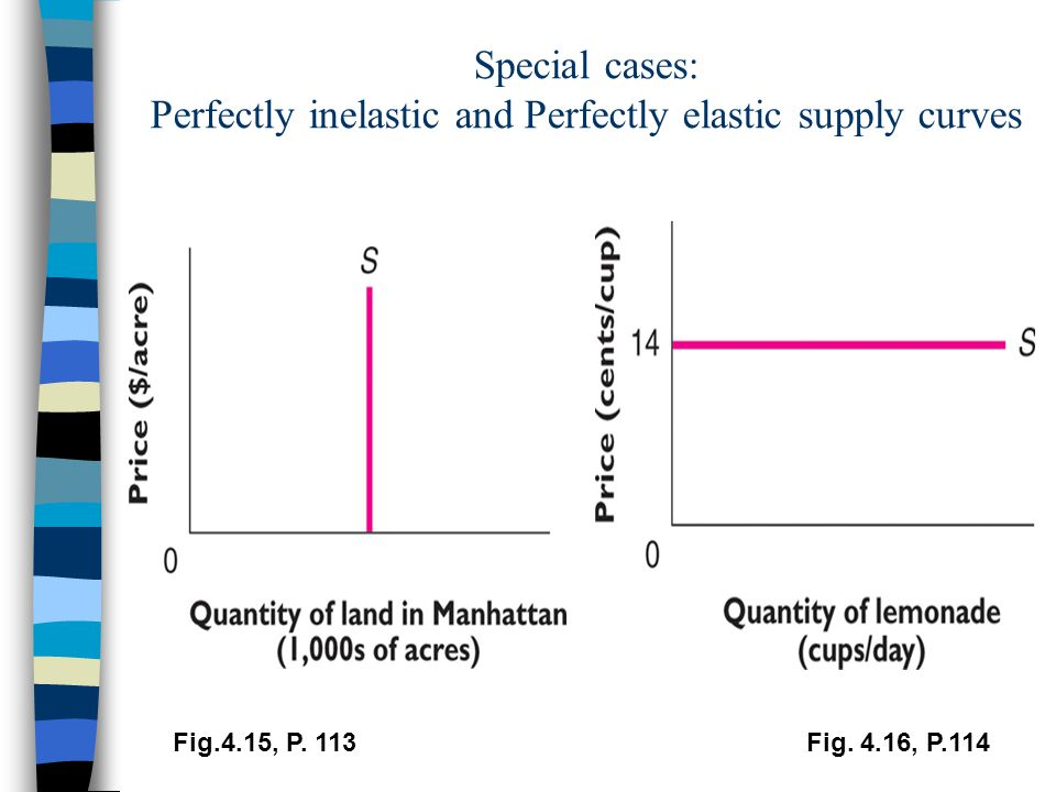 Special cases: Perfectly inelastic and Perfectly elastic supply curves Fig.4.15, P.