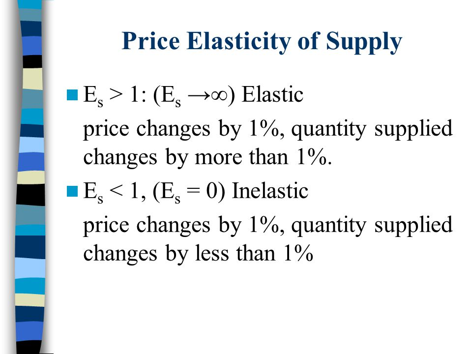 Price Elasticity of Supply E s > 1: (E s →∞) Elastic price changes by 1%, quantity supplied changes by more than 1%.