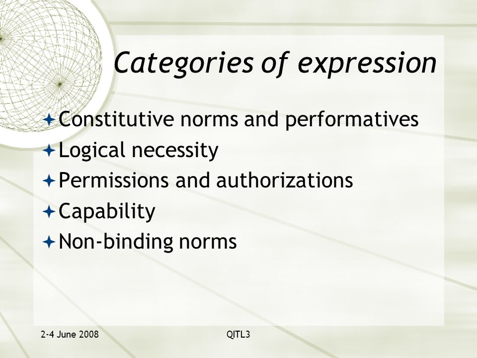 2-4 June 2008QITL3 Categories of expression  Constitutive norms and performatives  Logical necessity  Permissions and authorizations  Capability  Non-binding norms