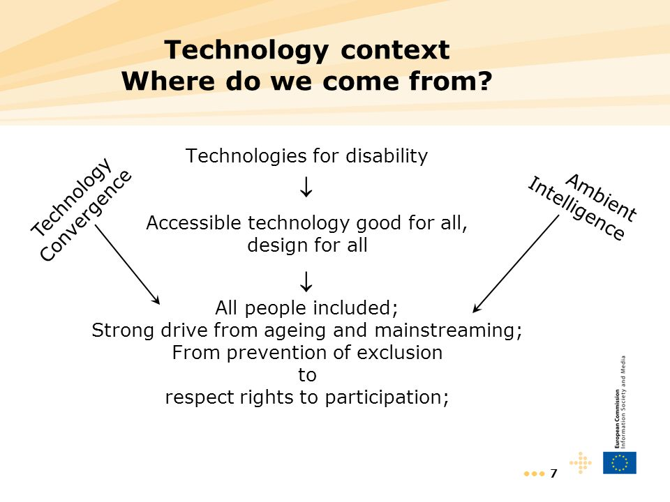 7 Technology context Where do we come from.