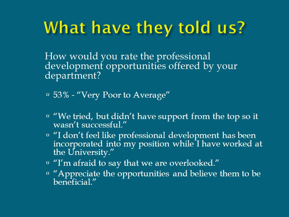 How would you rate the professional development opportunities offered by your department.