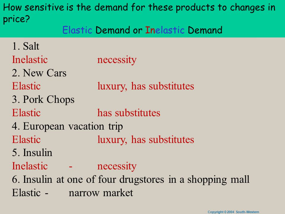 Copyright © 2004 South-Western How sensitive is the demand for these products to changes in price.