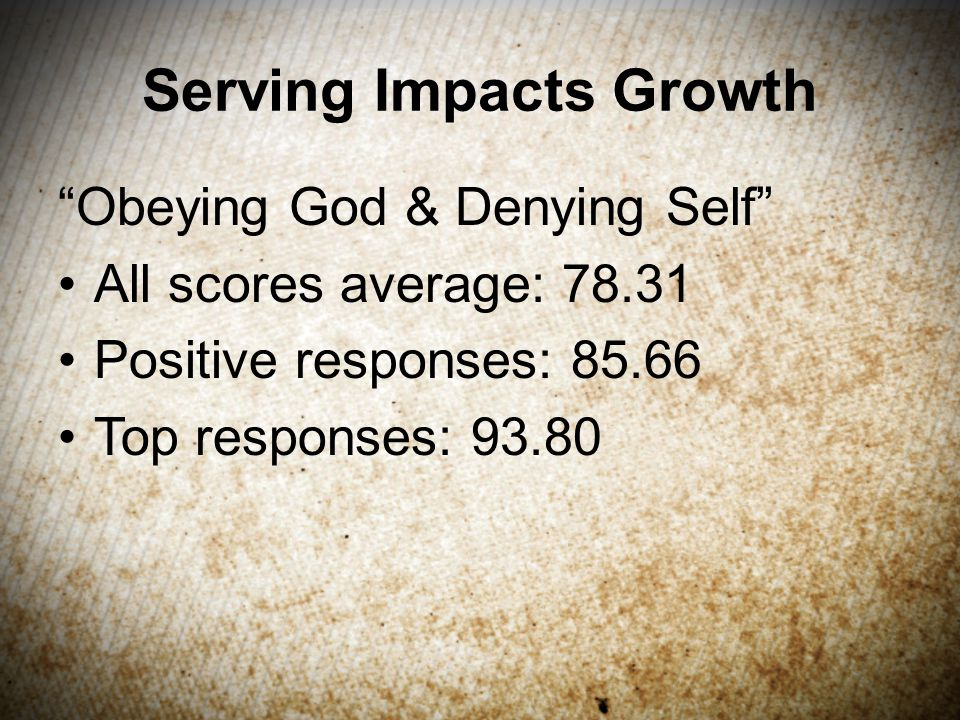 Serving Impacts Growth Obeying God & Denying Self All scores average: 78.31 Positive responses: 85.66 Top responses: 93.80