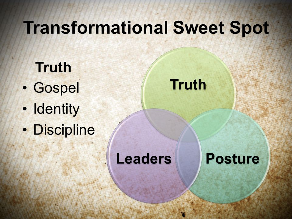 Transformational Sweet Spot Truth Gospel Identity Discipline Truth PostureLeaders