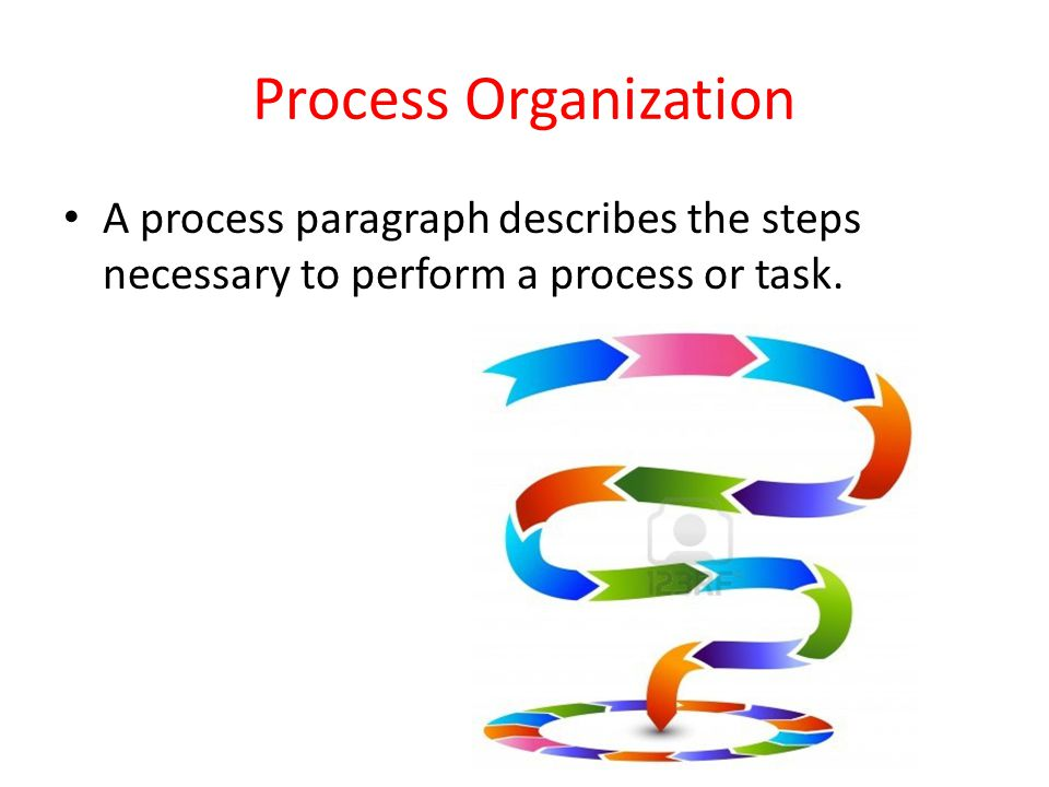 Process Organization A process paragraph describes the steps necessary to perform a process or task.