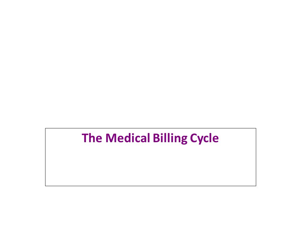 Step 4 in the Medical Billing Cycle: Check Out Patients (Continued) 1-12 Diagnoses and Procedures – A diagnosis is the physician's opinion of the nature of the patient's illness or injury – Procedures are the services performed – Coding is the process of translating a description of a diagnosis or procedure into a standardized code A patient's diagnosis is communicated to a health plan as a diagnosis code A procedure code stands for a particular service, treatment, or test A modifier is a two-digit character that is appended to a CPT code to report special circumstances