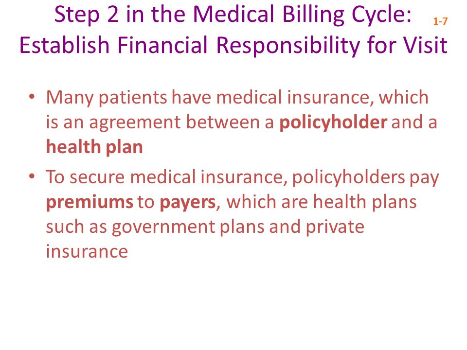 Step 2 in the Medical Billing Cycle: Establish Financial Responsibility for Visit (Continued) 1-8 Fee-for-Service Health Plans – Policyholders are repaid for medical costs – Requires payment of coinsurance – Usually a deductible must be paid before benefits begin Managed Care Health Plans – Managed care organizations control both financing and delivery of health care – Have contracts with both patients and providers