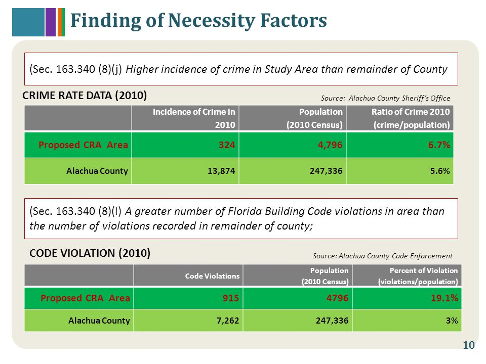Finding of Necessity Factors (Sec.